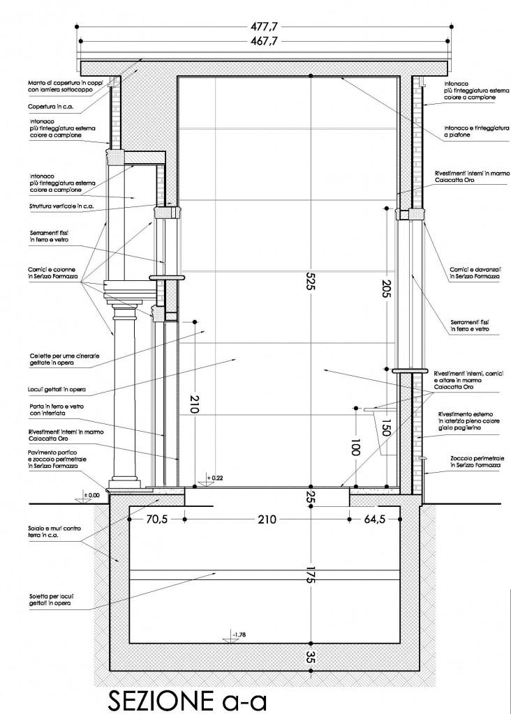 Una cappella sepolcrale classica ‹ Architetto Irene Maggi ...